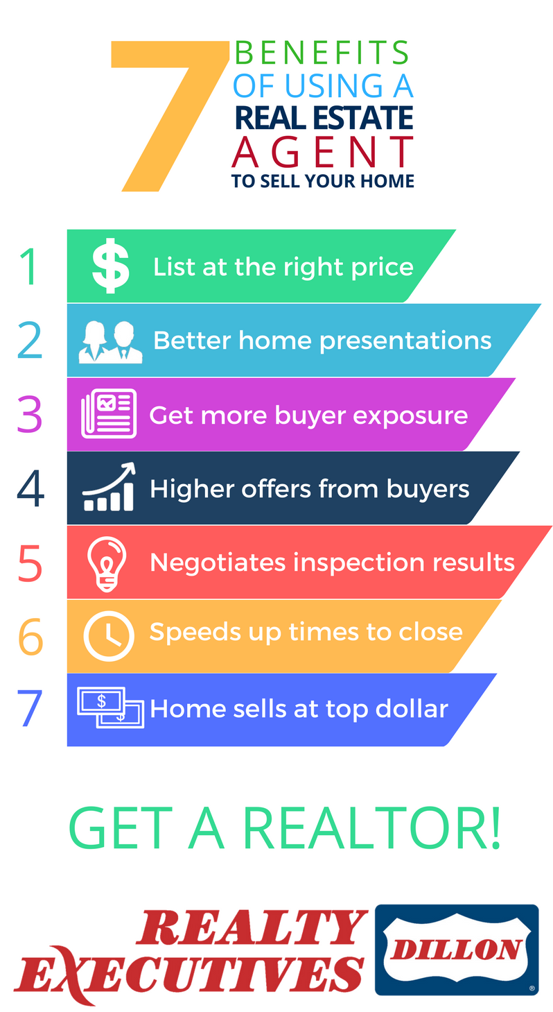 Business plan for buying a house